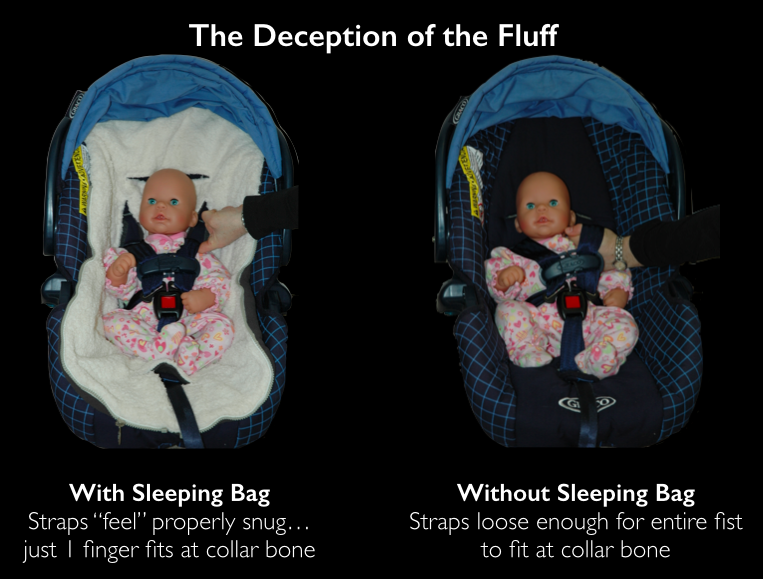 The Deception of Fluff in a car seat