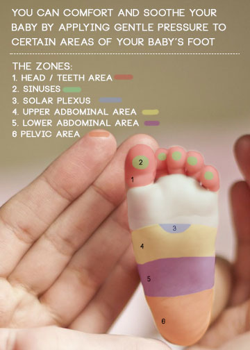 Baby Care Hacks, Baby Reflexology