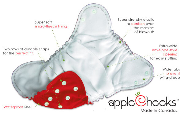 apple cheekscloth diapers