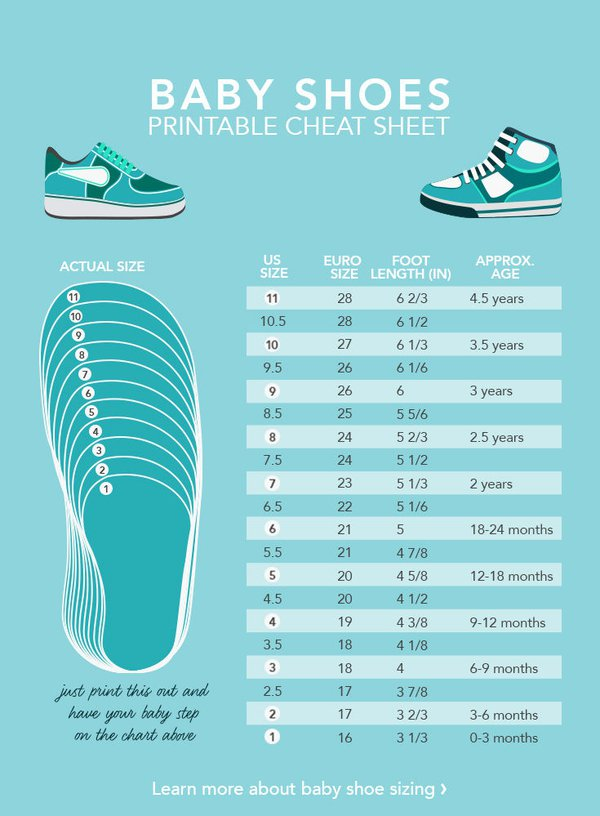Baby Shoes Printable Cheat Sheet